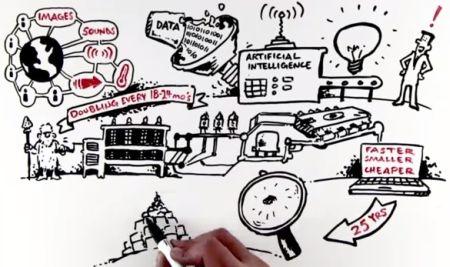 6 Tecnologie che cambieranno il Mondo nei prossimi 25 anni