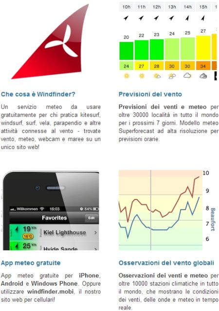 Android App: Windfinder Previsioni Vento + Onde + Meteo