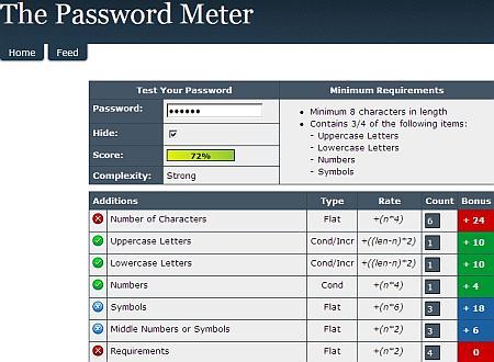 Come puoi verificare il livello di Sicurezza delle Password