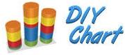 Creare Diagrammi e Grafici online - 4 facili Servizi gratuiti