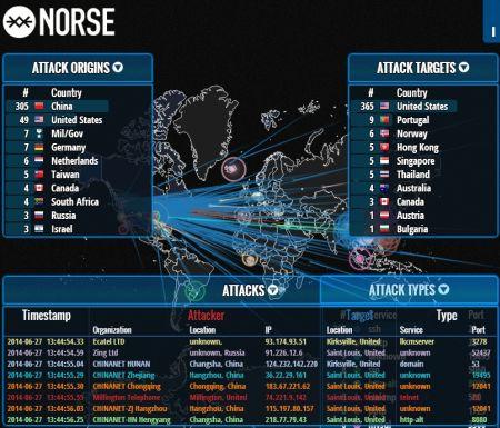 Hacking e Guerra Cibernetica: Mappa Attacchi in tempo reale
