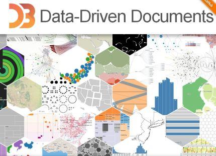 Infografica - Visualizzazione Dati: 5 Programmi e Servizi Pro