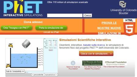 100+ Simulazioni Scientifiche Interattive di Fenomeni Fisici