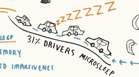 TED Talks - Russell Foster: Perché Dormiamo ?